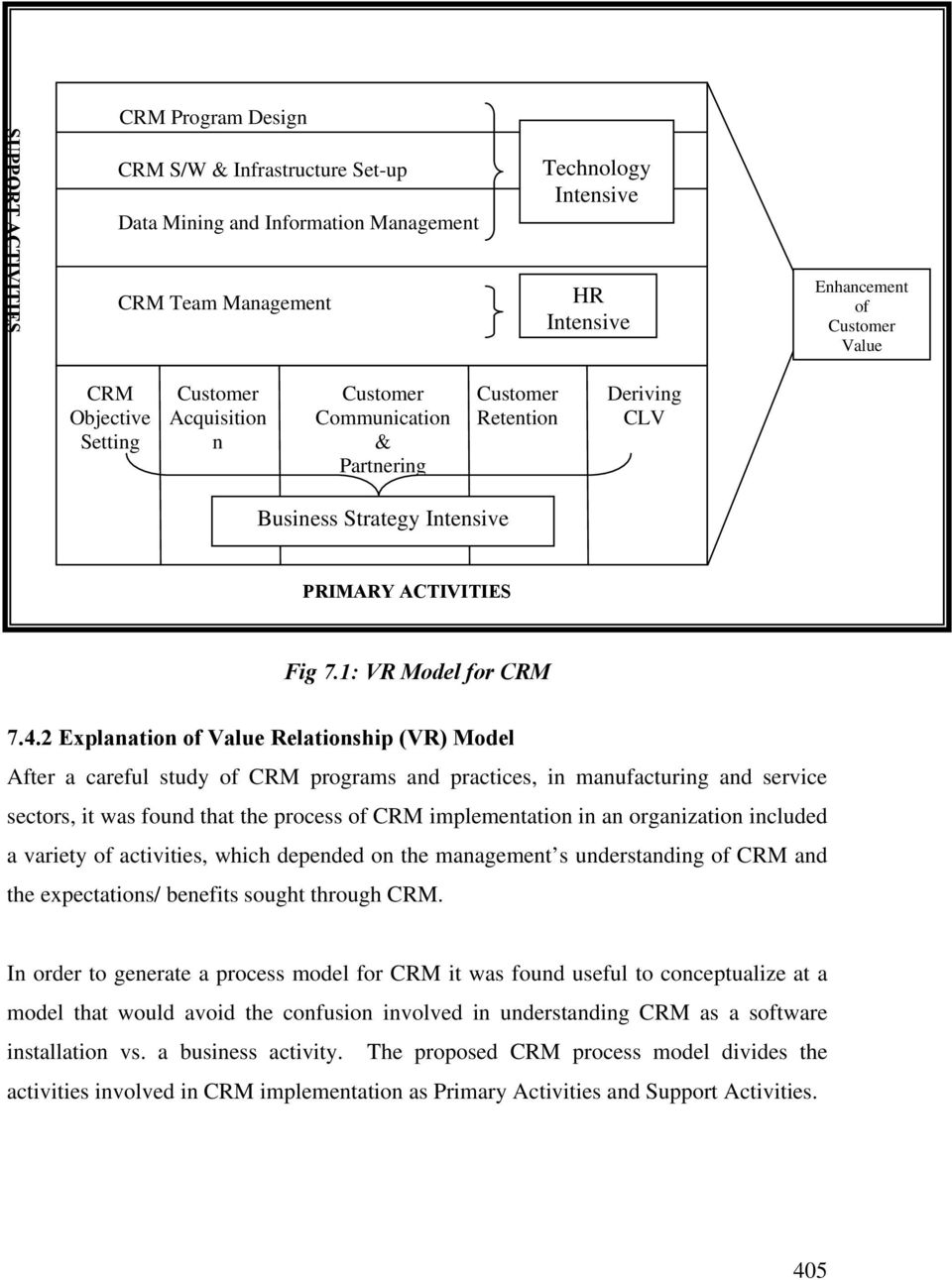 2 Explanation of Value Relationship (VR) Model After a careful study of CRM programs and practices, in manufacturing and service sectors, it was found that the process of CRM implementation in an
