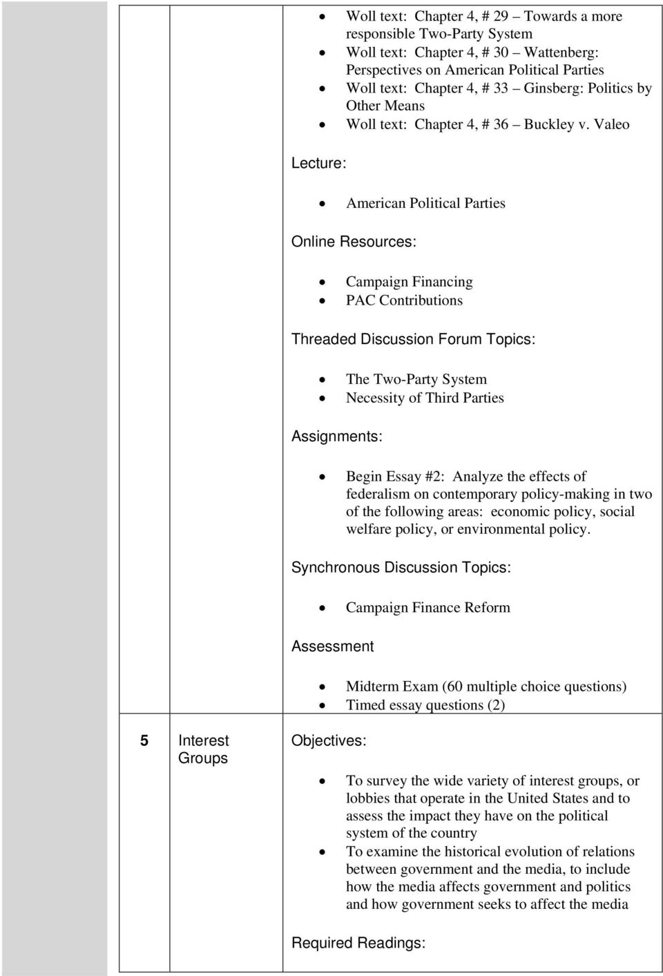 Valeo American Political Parties Online Resources: Campaign Financing PAC Contributions The Two-Party System Necessity of Third Parties Begin Essay #2: Analyze the effects of federalism on