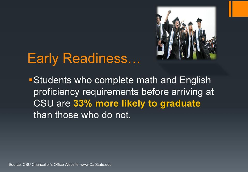 CSU are 33% more likely to graduate than those who do
