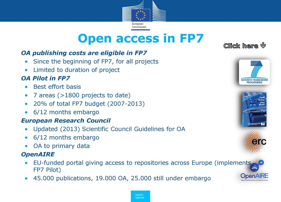European Research Council Updated (2013) Scientific Council Guidelines for OA 6/12 months embargo OA to primary data OpenAIRE
