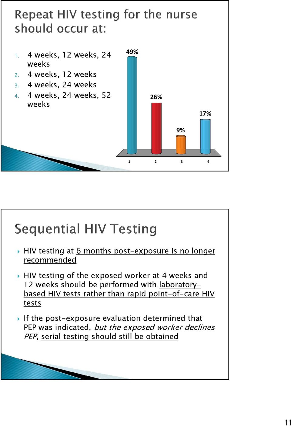 testing of the exposed worker at 4 weeks and 12 weeks should be performed with laboratorybased HIV tests rather than