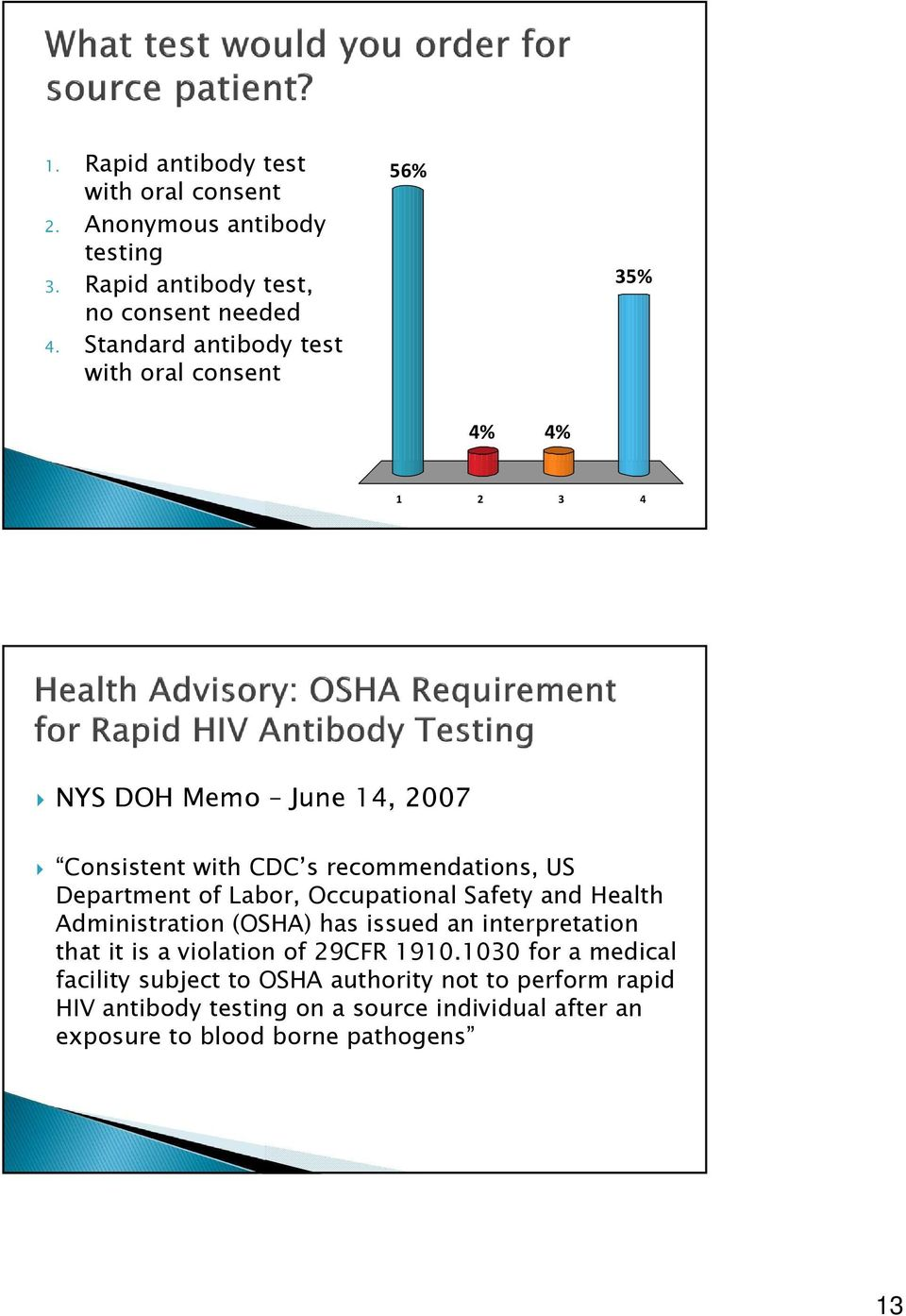 Department of Labor, Occupational Safety and Health Administration (OSHA) has issued an interpretation that it is a violation of 29CFR