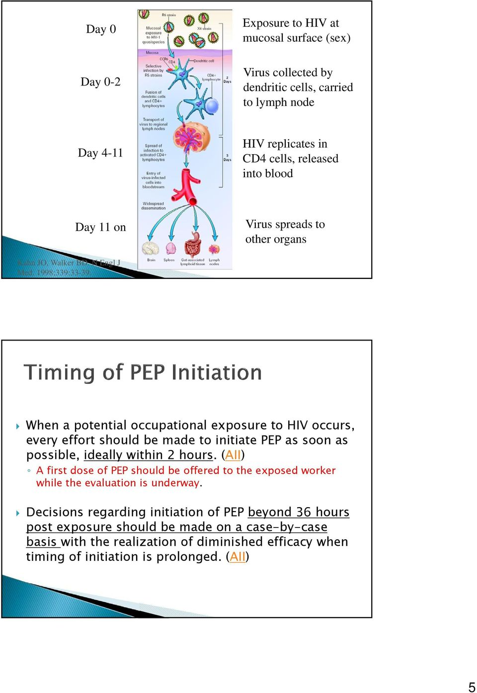 When a potential occupational exposure to HIV occurs, every effort should be made to initiate PEP as soon as possible, ideally within 2 hours.
