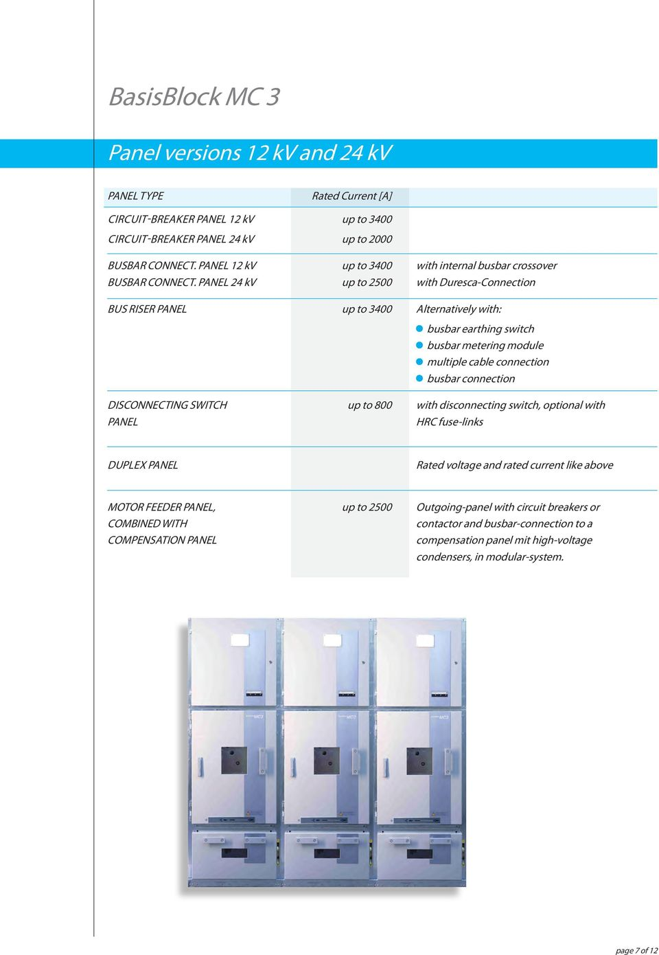 PANEL 24 kv up to 2500 with Duresca-Connection BUS RISER PANEL up to 3400 Alternatively with: busbar earthing switch busbar metering module multiple cable connection busbar connection