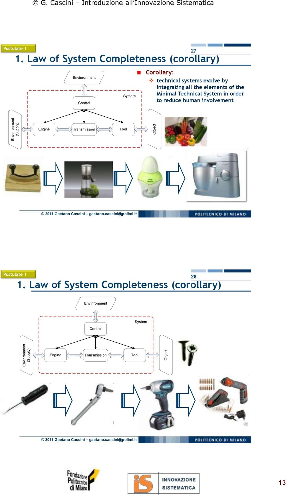 by integrating all the elements of the Minimal Technical System in order to reduce human involvement