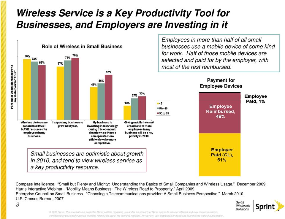 Payment for Employee Devices Small businesses are optimistic about growth in 2010, and tend to view wireless service as a key productivity resource. Compass Intelligence.
