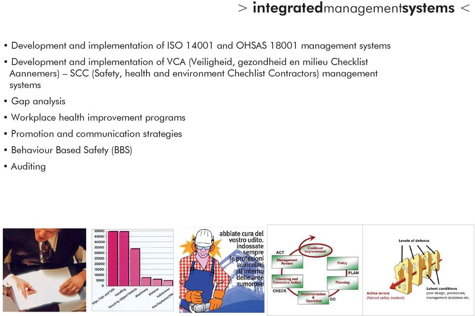 SCC (Safety, health and environment Chechlist Contractors) management systems Gap analysis Workplace