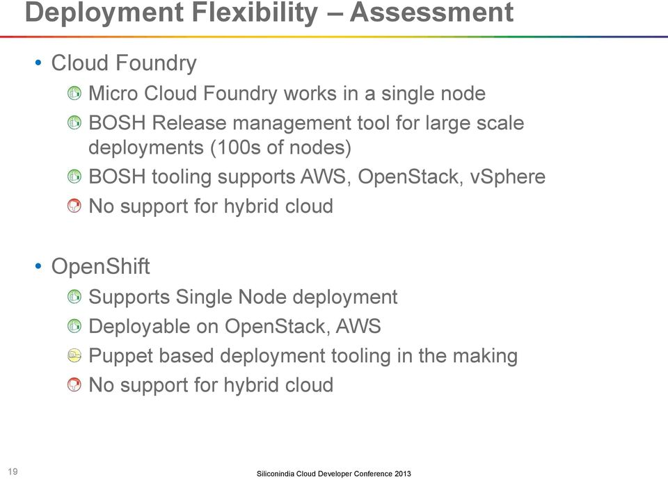 OpenStack, vsphere No support for hybrid cloud OpenShift Supports Single Node deployment