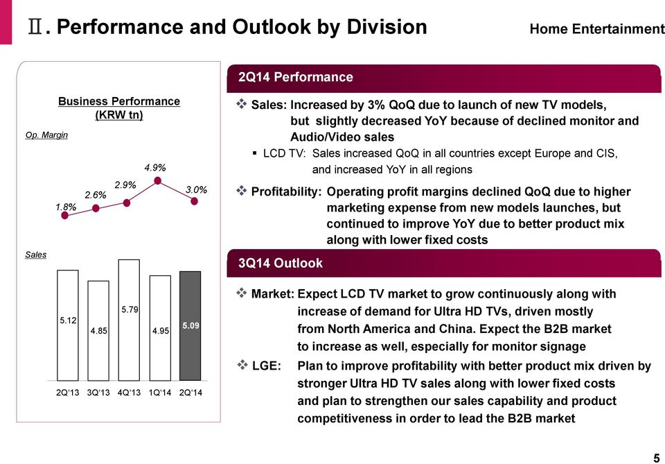 and CIS, Profitability: 3Q14 Outlook and increased YoY in all regions Operating profit margins declined QoQ due to higher marketing expense from new models launches, but continued to improve YoY due