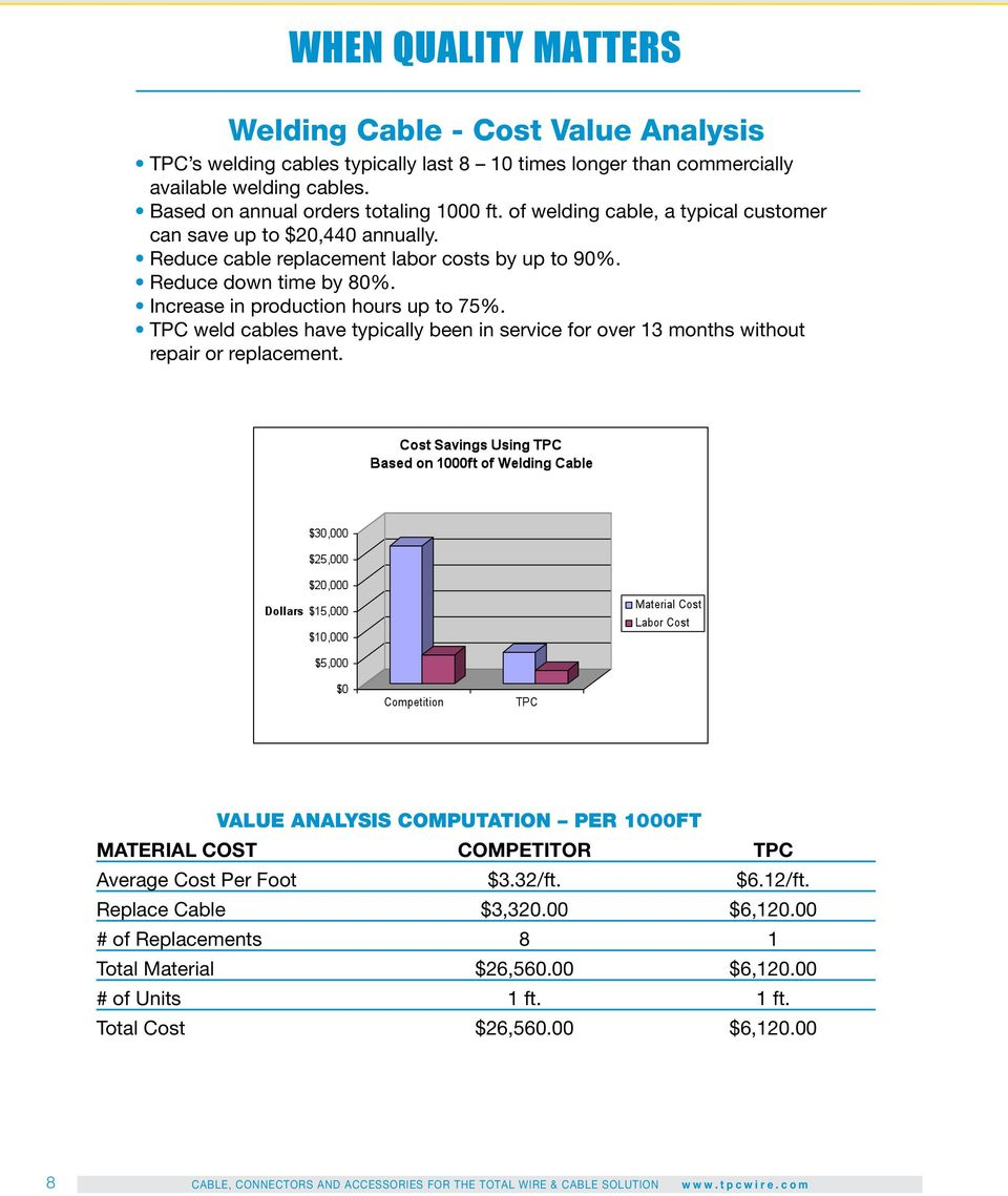 Providing The Total Wire Cable Solution For Government Pdf Wiring Numbering Convention Tpc Weld Cables Have Typically Been In Service Over 13 Months Without Repair Or Replacement