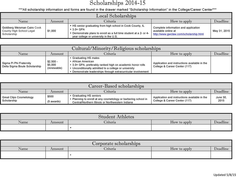 0+ GPA Demonstrate plans to enroll as a full time student at a 2- or 4- year college or university in the U.S. Cultural/Minority/Religious scholarships http://www.gwclaw.com/scholarship.