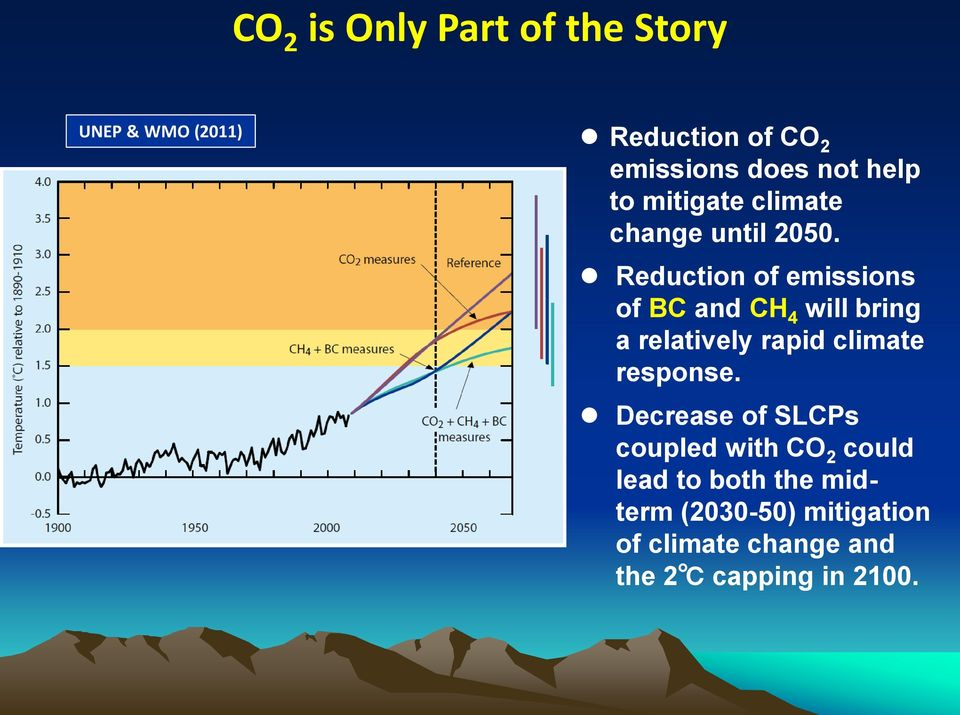 Reduction of emissions of BC and CH 4 will bring a relatively rapid climate response.