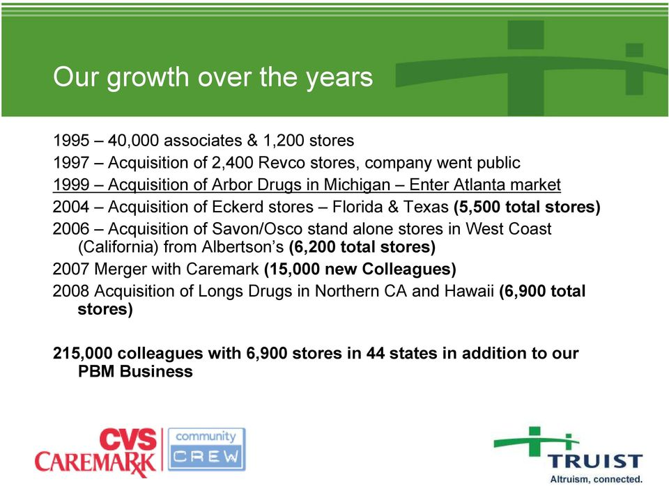 stand alone stores in West Coast (California) from Albertson s (6,200 total stores) 2007 Merger with Caremark (15,000 new Colleagues) 2008