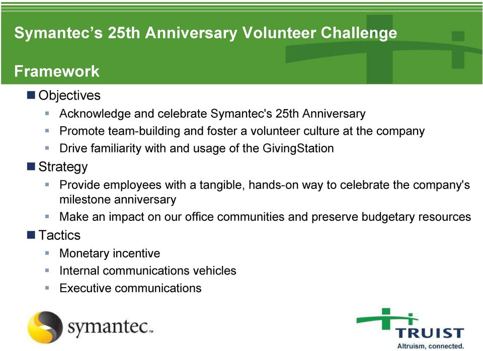 Strategy Provide employees with a tangible, hands-on way to celebrate the company's milestone anniversary Make an impact on our