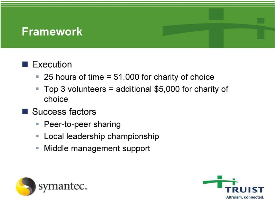 for charity of choice Success factors Peer-to-peer
