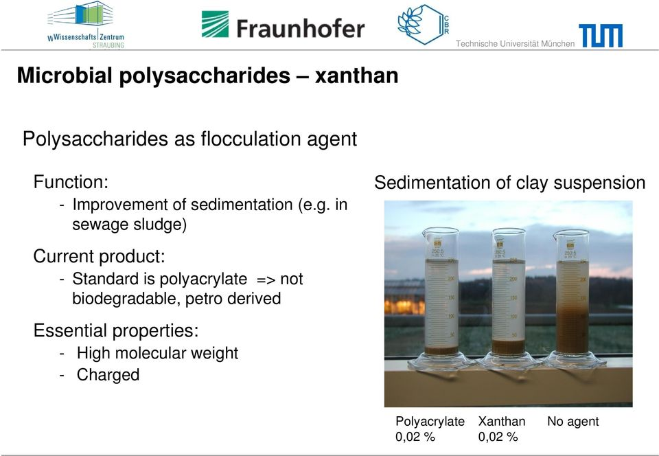 in sewage sludge) Sedimentation of clay suspension Current product: - Standard is