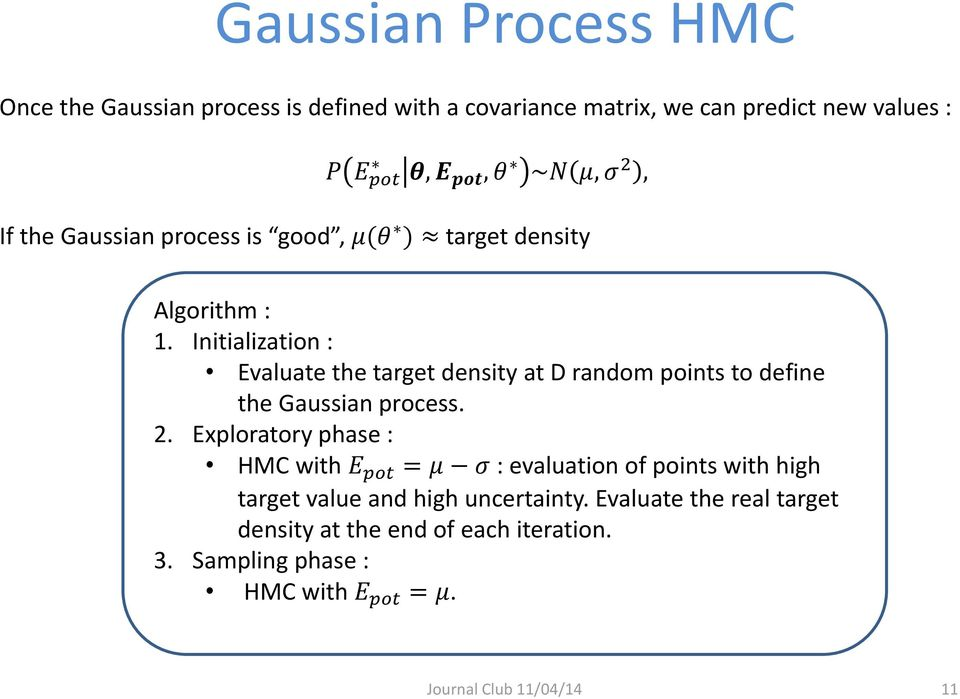 Initialization : Evaluate the target density at D random points to define the Gaussian process. 2.