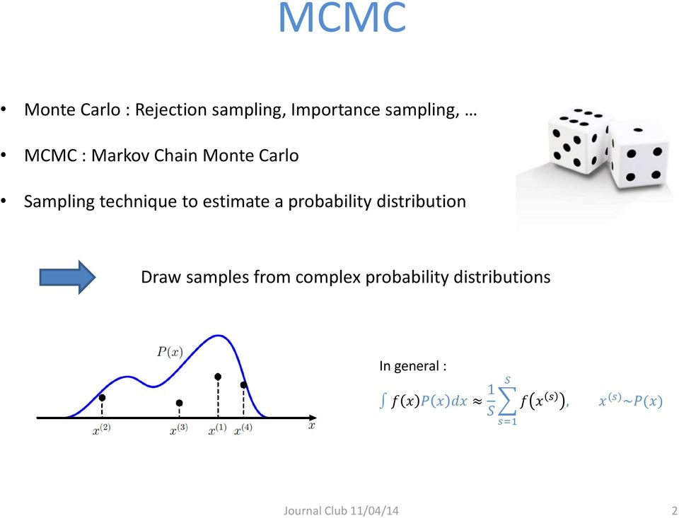 distribution Draw samples from complex probability distributions In