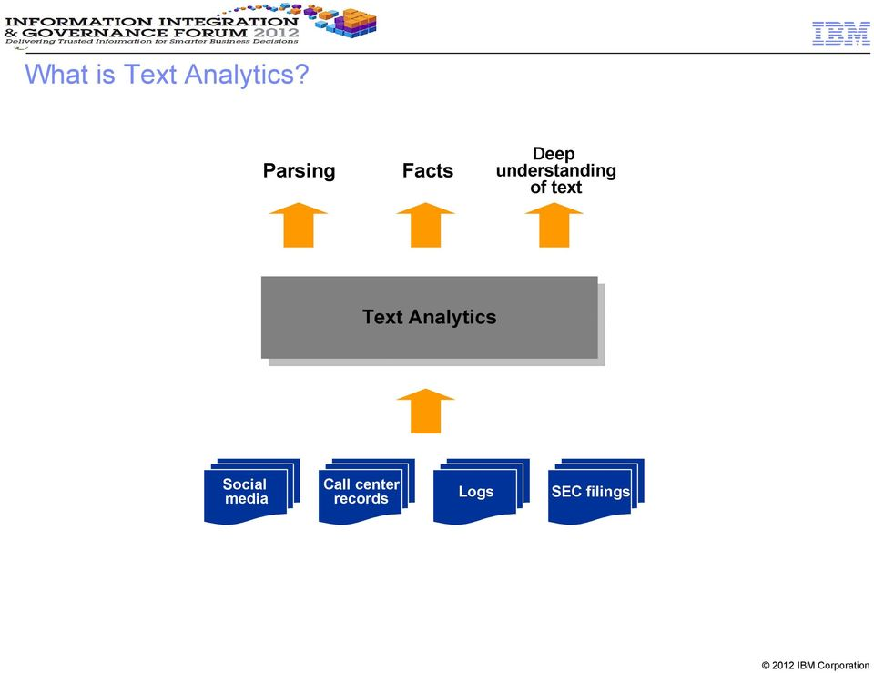 text Text Text Analytics Analytics