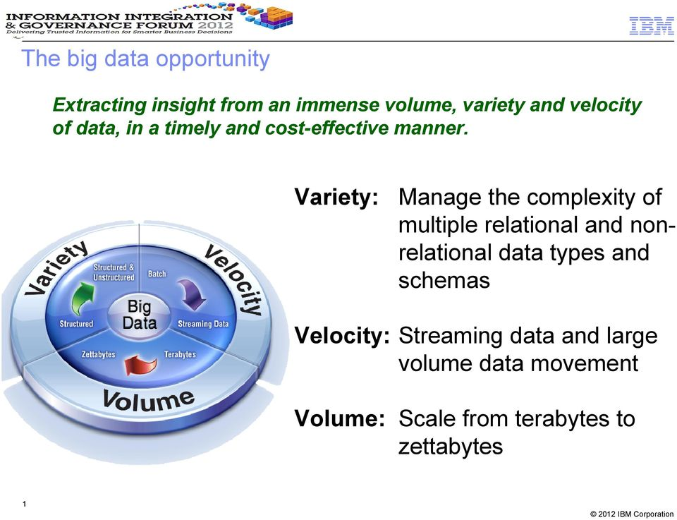 Variety: Velocity: Volume: Manage the complexity of multiple relational and
