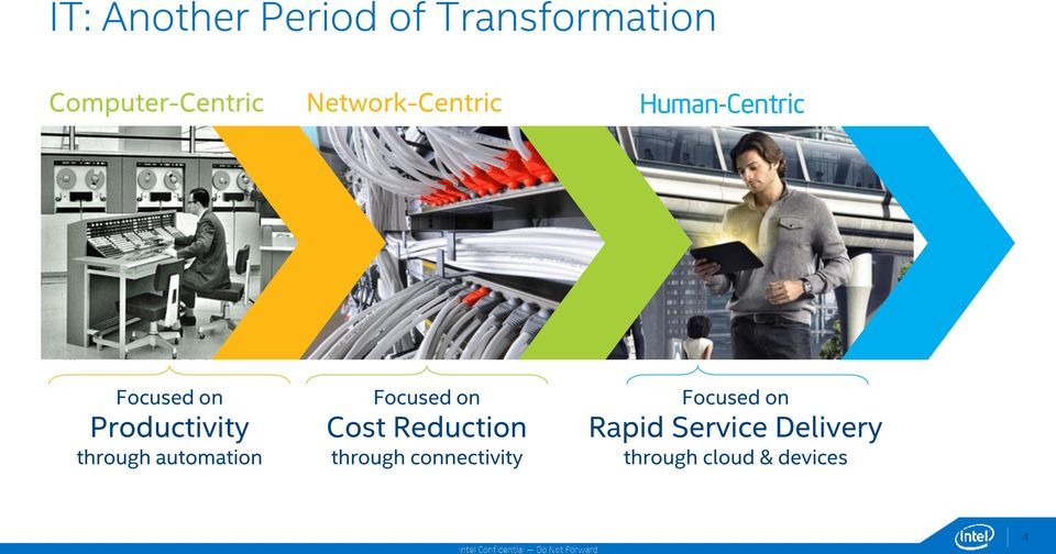 through automation Focused on Cost Reduction through