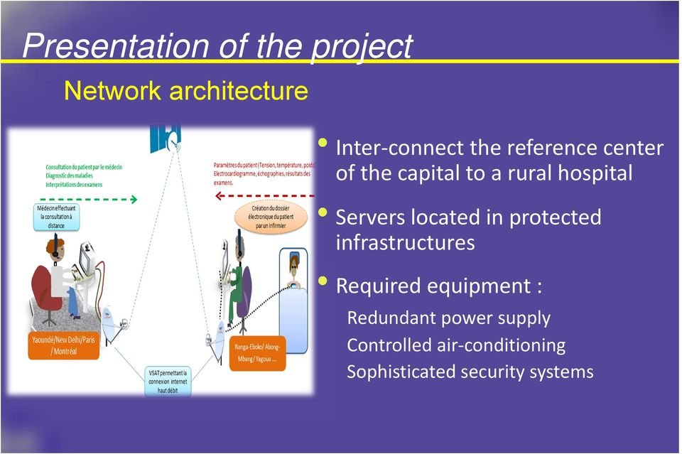 located in protected infrastructures Required equipment :