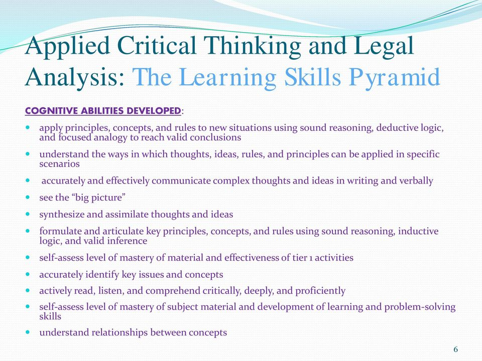synthesize and assimilate thoughts and ideas formulate and articulate key principles, concepts, and rules using sound reasoning, inductive logic, and valid inference self-assess level of mastery of