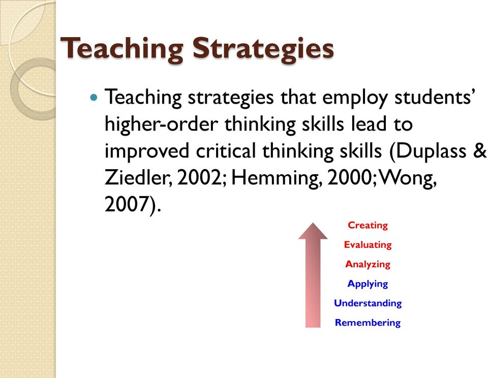 thinking skills (Duplass & Ziedler, 2002; Hemming, 2000; Wong,