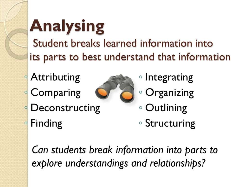 Finding Integrating Organizing Outlining Structuring Can students