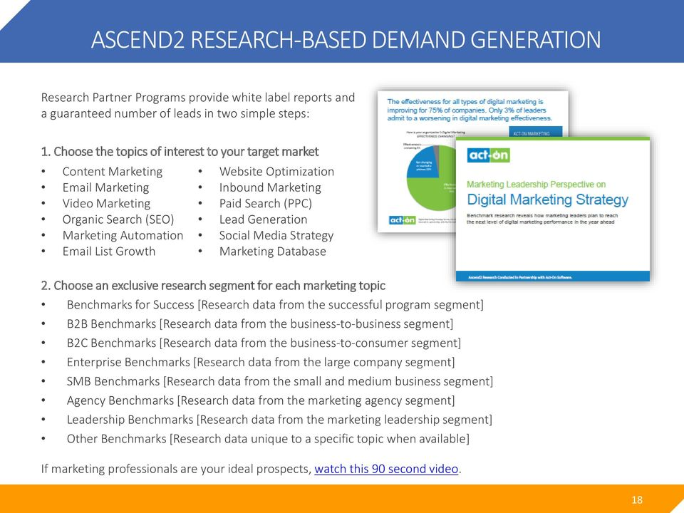 Marketing Paid Search (PPC) Lead Generation Social Media Strategy Marketing Database 2.
