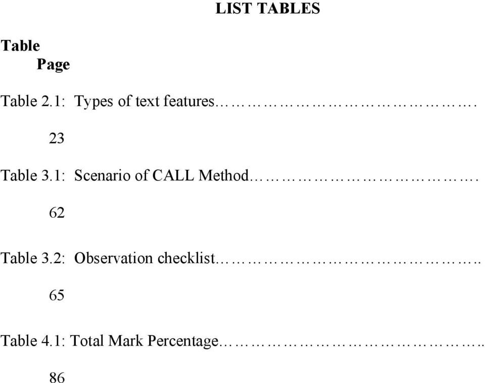 1: Scenario of CALL Method. 62 Table 3.