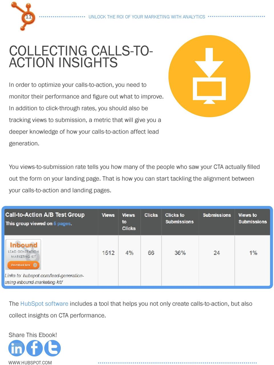 your calls-to-action affect lead generation. You views-to-submission rate tells you how many of the people who saw your CTA actually filled out the form on your landing page.
