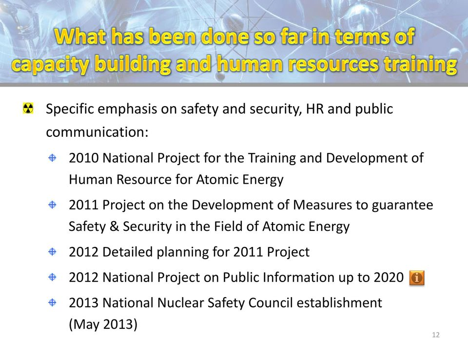 to guarantee Safety & Security in the Field of Atomic Energy 2012 Detailed planning for 2011 Project 2012