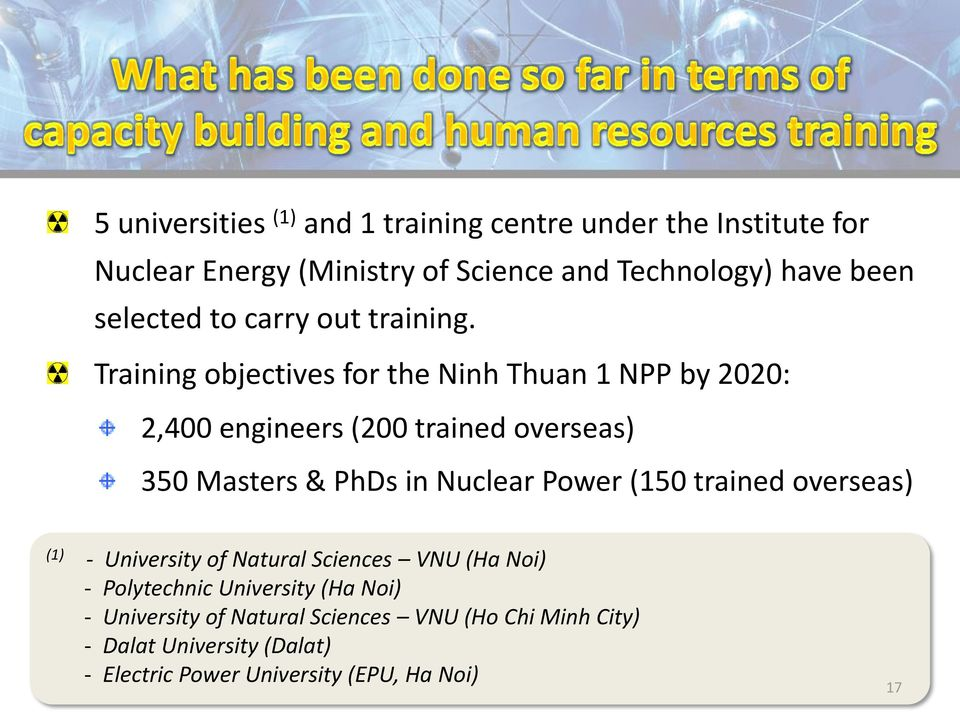 Training objectives for the Ninh Thuan 1 NPP by 2020: 2,400 engineers (200 trained overseas) 350 Masters & PhDs in Nuclear Power