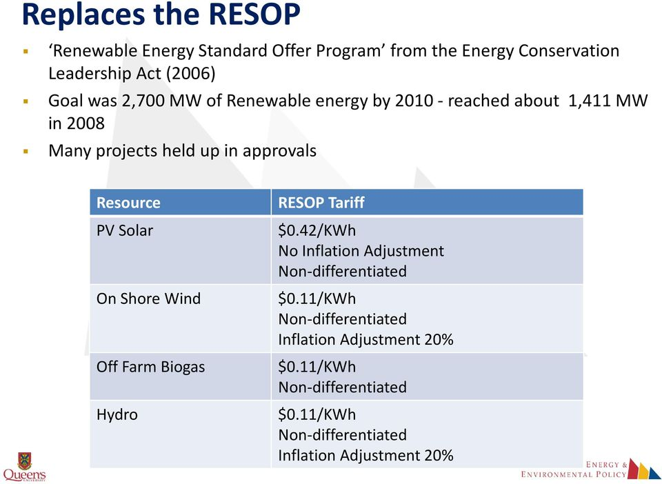 Solar On Shore Wind Off Farm Biogas Hydro RESOP Tariff $0.42/KWh No Inflation Adjustment Non differentiated $0.