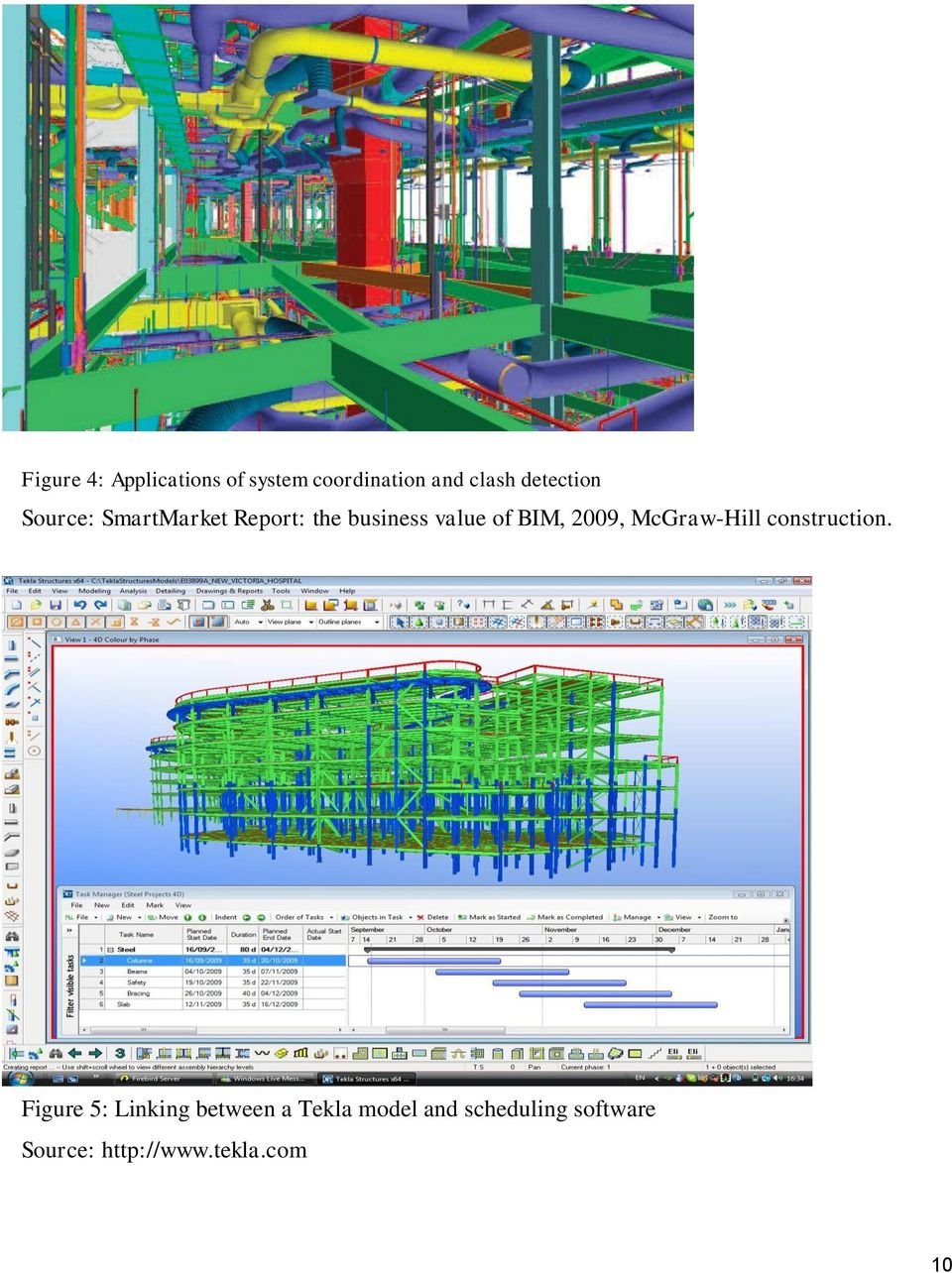 BIM, 2009, McGraw-Hill construction.