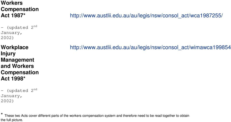 Workers Compensation Act 1998* http://www.austlii.edu.