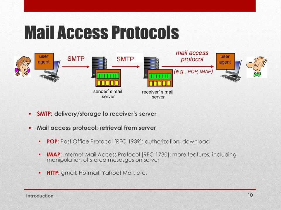 access protocol: retrieval from server POP: Post Office Protocol [RFC 1939]: authorization, download IMAP:
