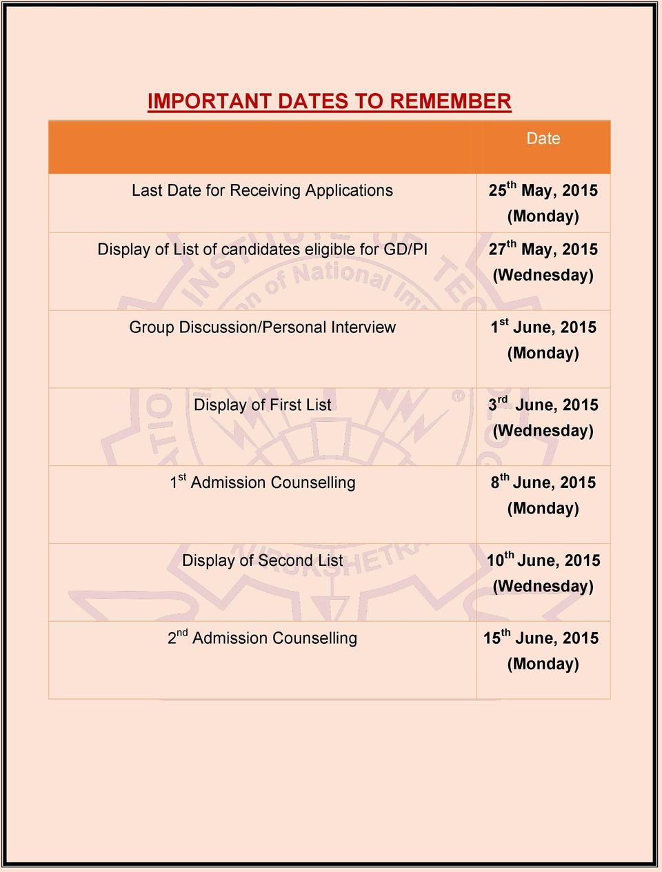 June, 2015 (Monday) Display of First List 3 rd June, 2015 (Wednesday) 1 st Admission Counselling 8 th June,