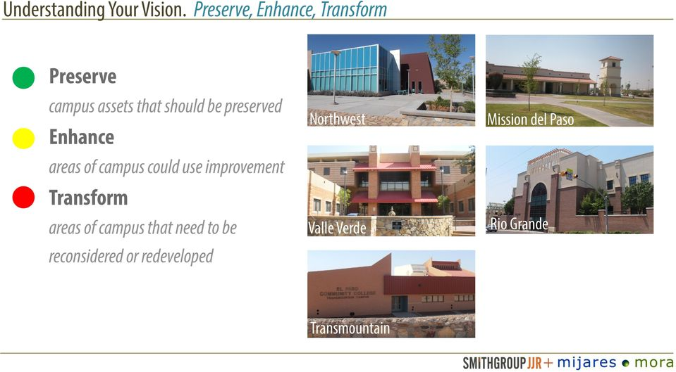 Enhance areas of campus could use improvement Transform areas of campus that