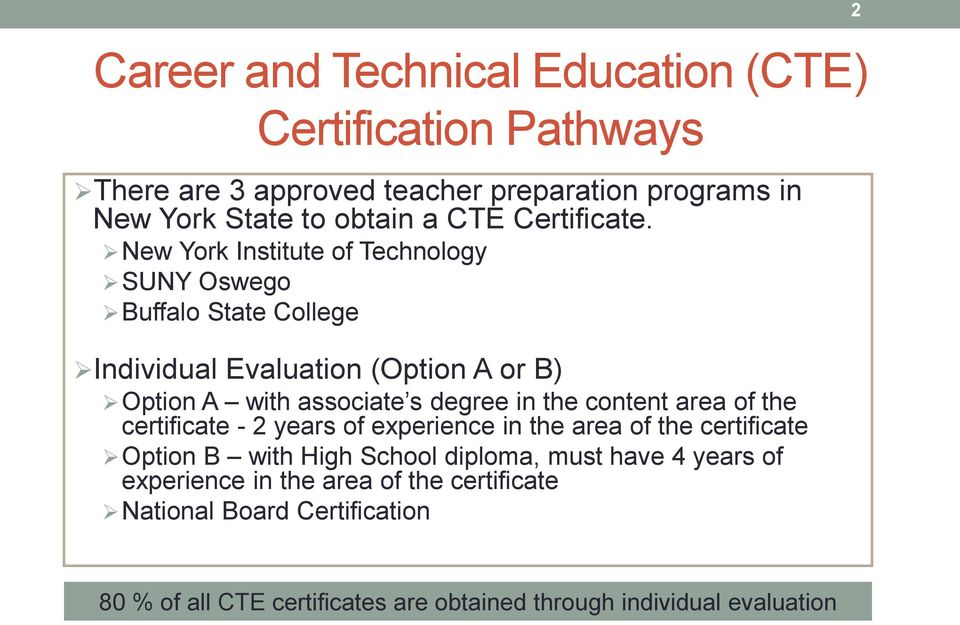 New York Institute of Technology SUNY Oswego Buffalo State College Individual Evaluation (Option A or B) Option A with associate s degree in the