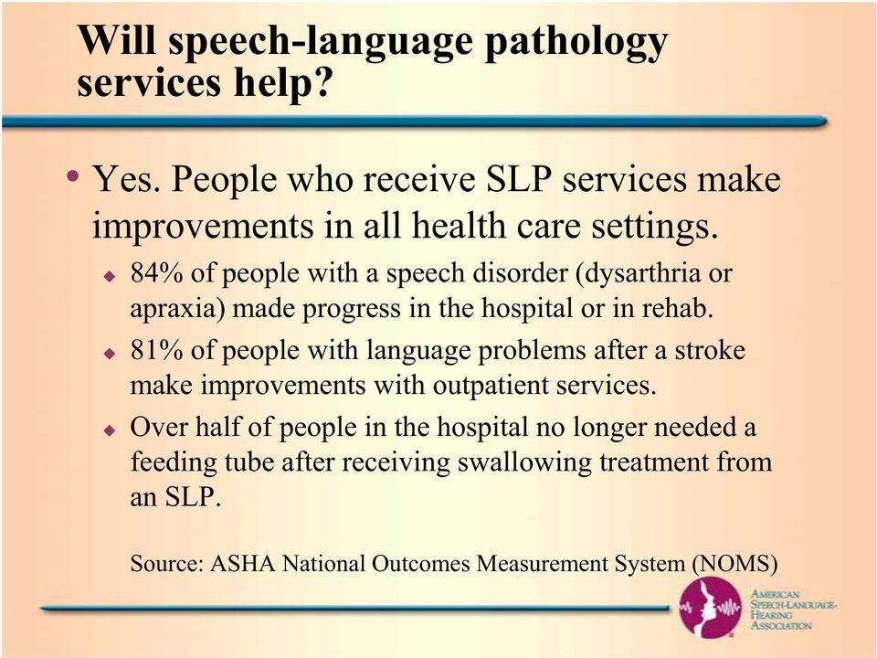 84% of people with a speech disorder (dysarthria or apraxia) made progress in the hospital or in rehab.