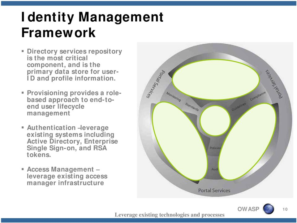 Provisioning provides a rolebased approach to end-toend user lifecycle management Authentication leverage existing
