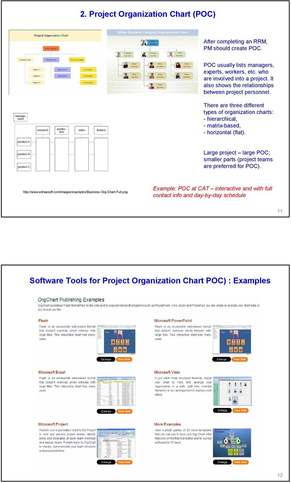 There are three different types of organization charts: - hierarchical, - matrix-based, - horizontal (flat).
