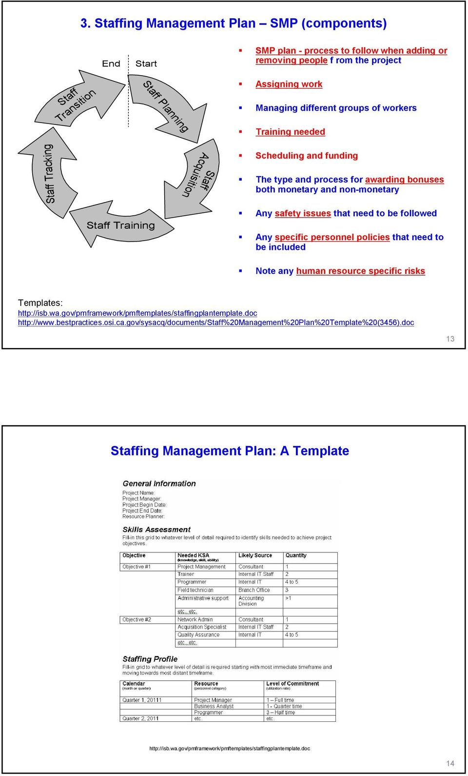 that need to be followed Any specific personnel policies that need to be included Note any human resource specific risks Templates: http://isb.wa.gov/pmframework/pmftemplates/staffingplantemplate.