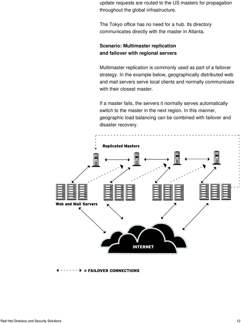 Scenario: Multimaster replication and failover with regional servers Multimaster replication is commonly used as part of a failover strategy.