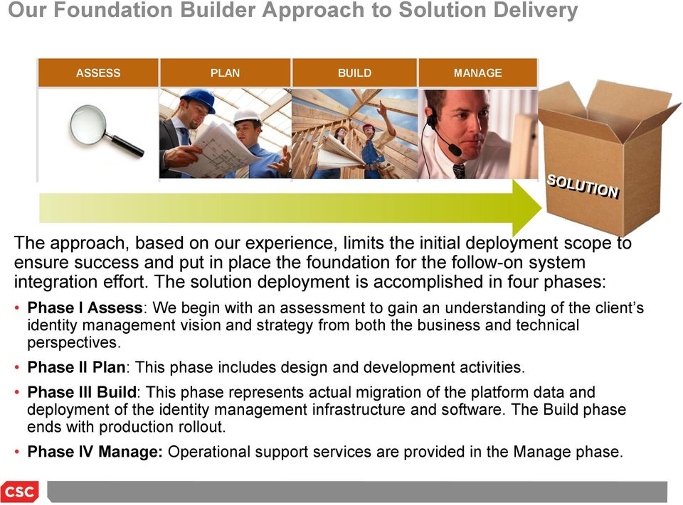 The solution deployment is accomplished in four phases: Phase I Assess: We begin with an assessment to gain an understanding of the client s identity management vision and strategy from both the