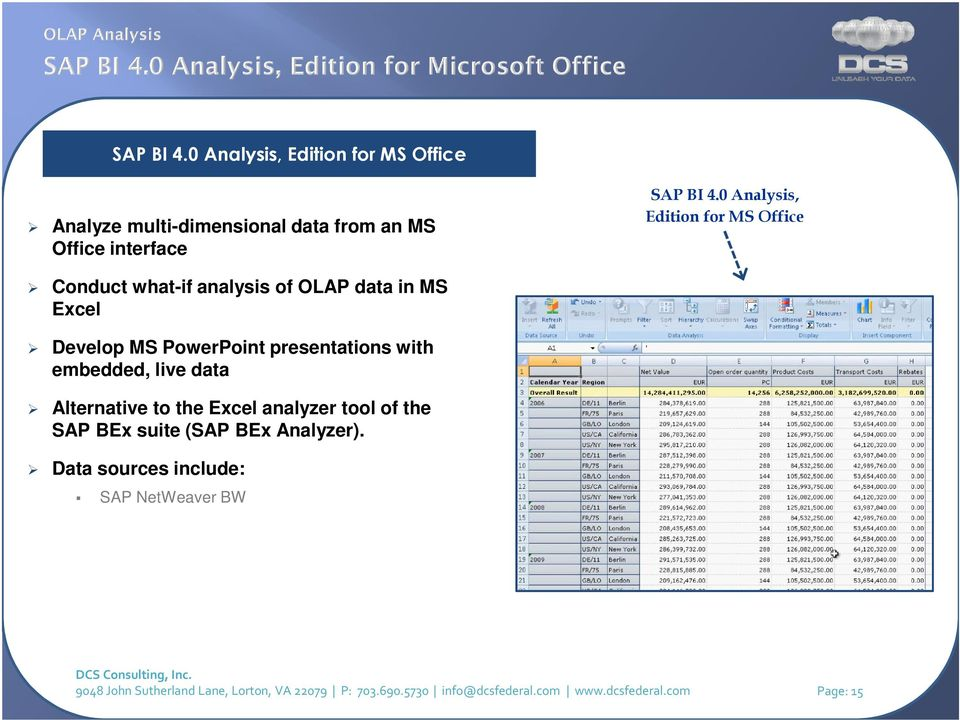 with embedded, live data Alternative to the Excel analyzer tool of the SAP BEx suite (SAP BEx Analyzer).