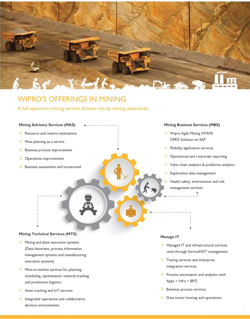 and corporate reporting Value chain analytics & predictive analytics Exploration data management Health safety, environment and risk management services Mining Technical Services (MTS) Mining and
