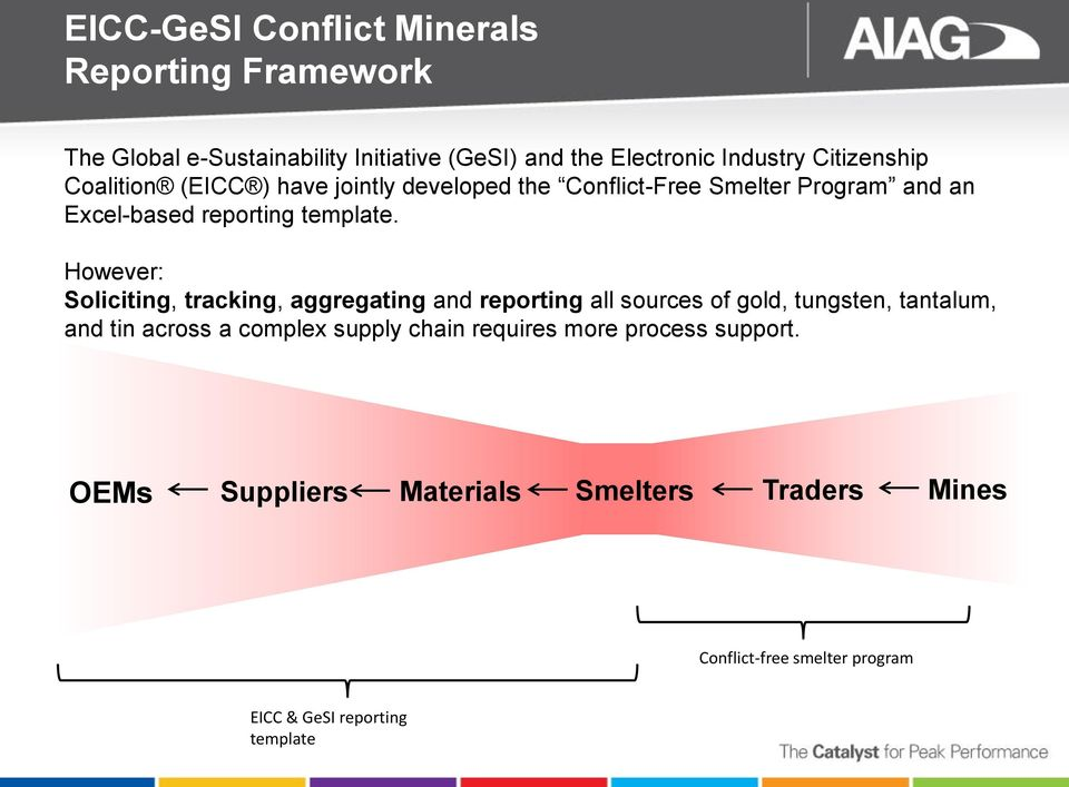 However: Soliciting, tracking, aggregating and reporting all sources of gold, tungsten, tantalum, and tin across a complex supply